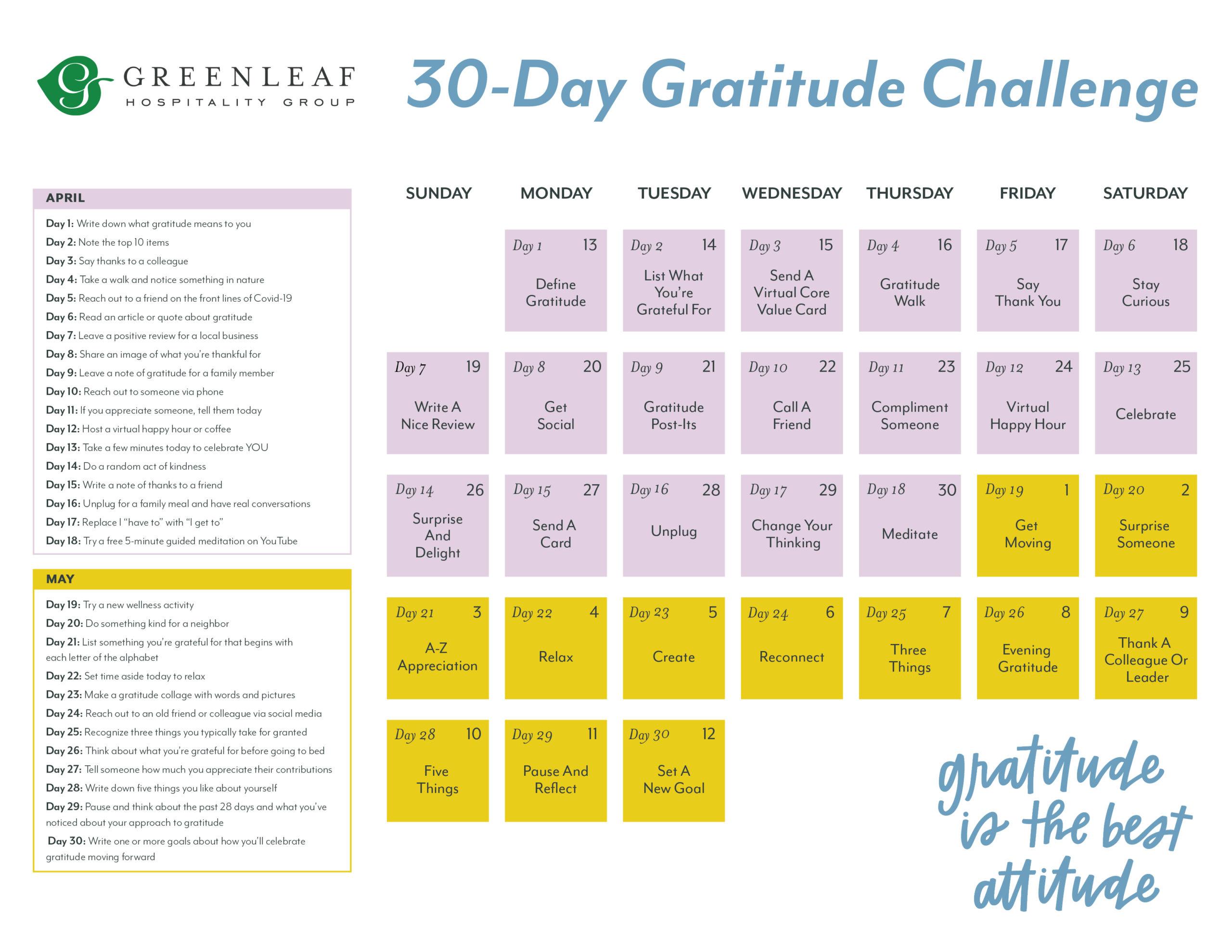 GHG Gratitude